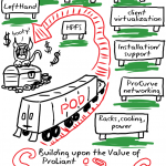 HP Presentation 3